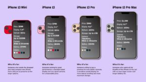 iPhone 13 / 13 Pro.. The Full Guide